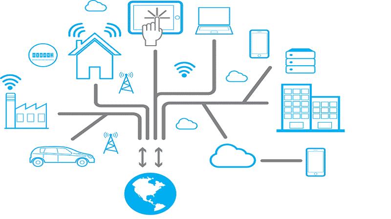 شبکه M2M